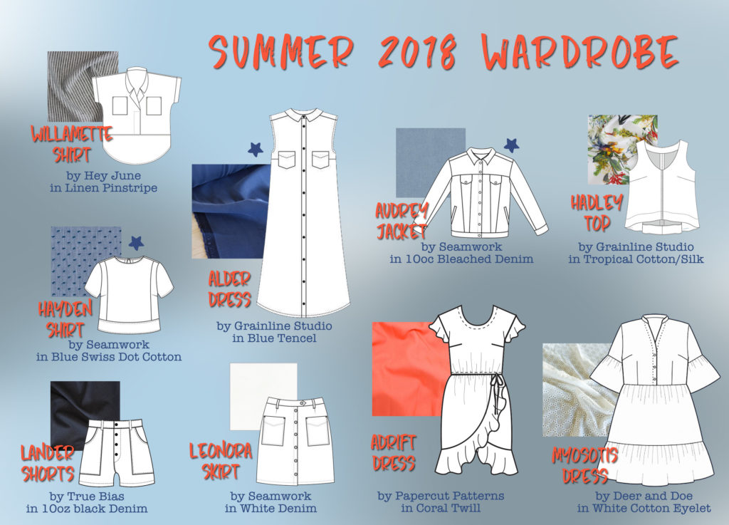Summer 2018 Wardrobe Mood Board